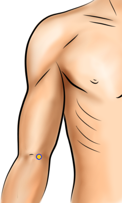 Acupressure Point - Pericardium 3