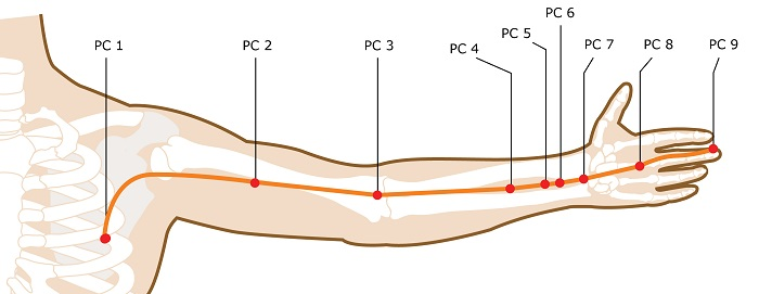 free ABC of Arterial and Venous
